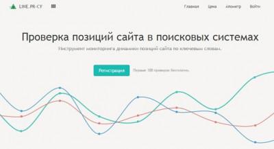 Популярные сервисы для анализа